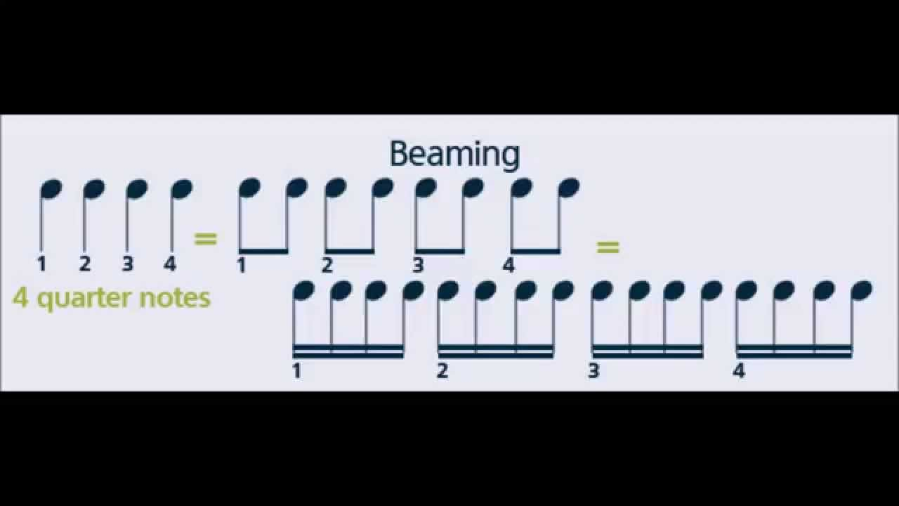 Theory how to read sheet music learn basic symbols of notation theory how to read sheet music learn basic symbols of notation for beginners part 1 buycottarizona Image collections