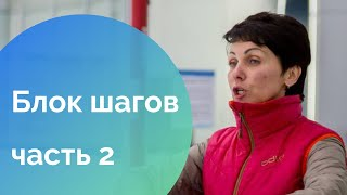 Как научиться кататься на коньках 23 Блок 2(Как научиться кататься на коньках с Еленой Назаренко. Мы поможем как научиться кататься на коньках просто..., 2014-05-10T15:52:22.000Z)