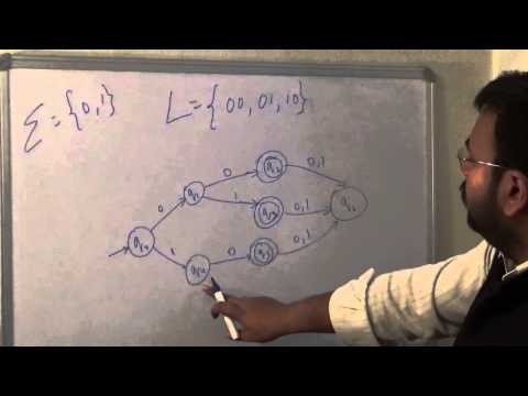 L2 Automata Theory, Finite Automatons and DFA, hindi