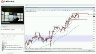 Forex Today Strategy Session (LIVE MARCH 22, 2016)