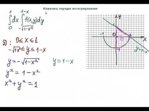 Как изменить порядок интегрирования в двойном интеграле