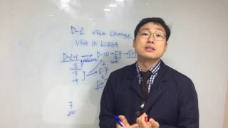 VISA in KOREAVISA Lecture 2. D2비자 E7비자 F2비자 F5비자 체류자격변경 출입국 170412