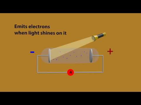 Chapter Notes Physics project on photoelectric effect class 12