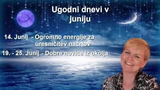 Horoskop – Mesečni horoskop in astrološka napoved za junij 2015 Irene Stopar