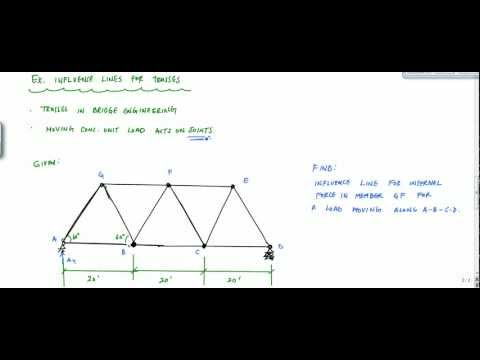 Influence Lines for Truss Example (Part 1) - Structural Analysis