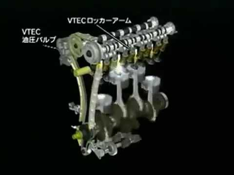 ホンダ I-VTECエンジン