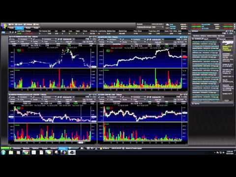 Liquidity of a Stock and Relative Volume