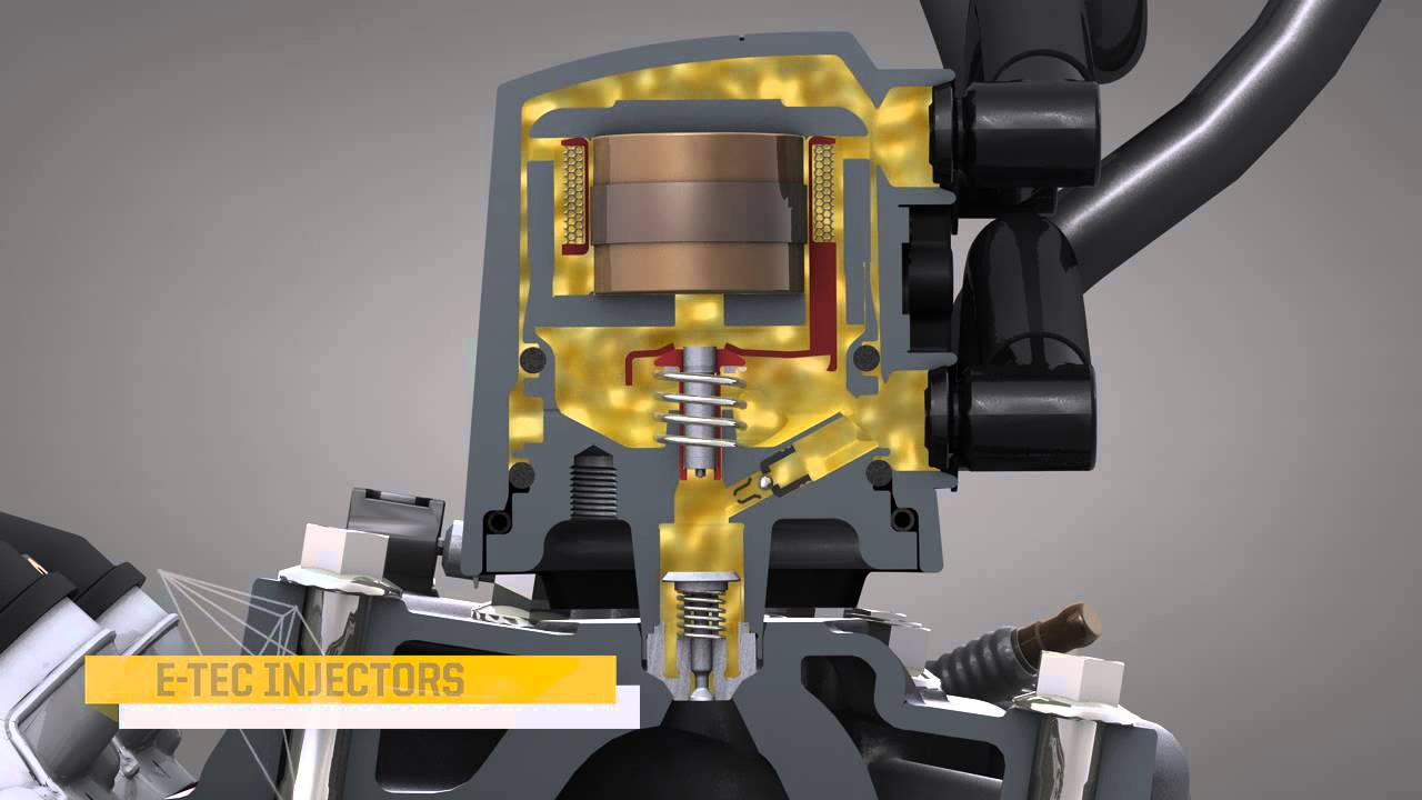 Rotax E Tec Engines From Ski Doo Youtube Piston Engine Animation Diagram