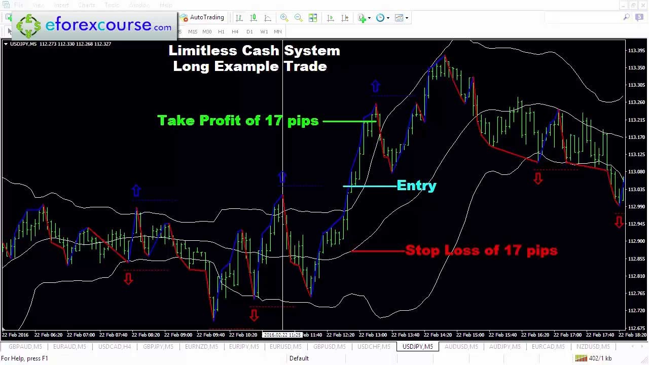 Limitless cash forex trading system video manual youtube limitless cash forex trading system video manual baditri Image collections