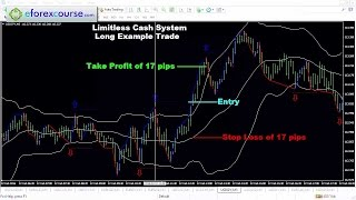 Limitless Cash Forex Trading System Video Manual