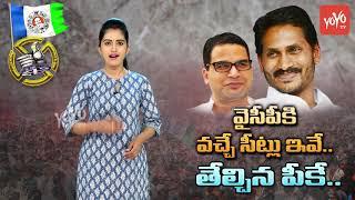 Prashant Kishor Team Survey Results On AP Elections 2019   YS Jagan   YSRCP   YOYO TV Channel thumbnail