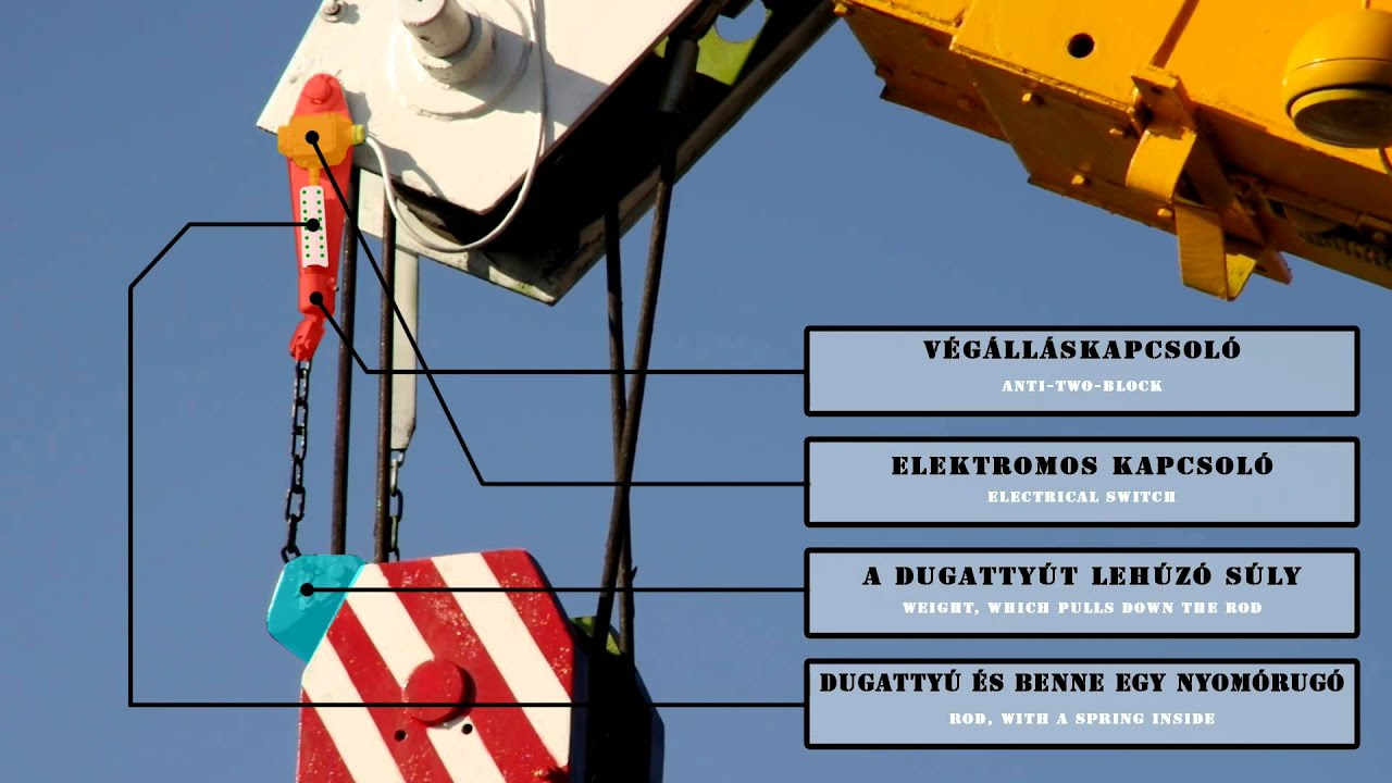 Crane Safety 1    Aut U00f3daru