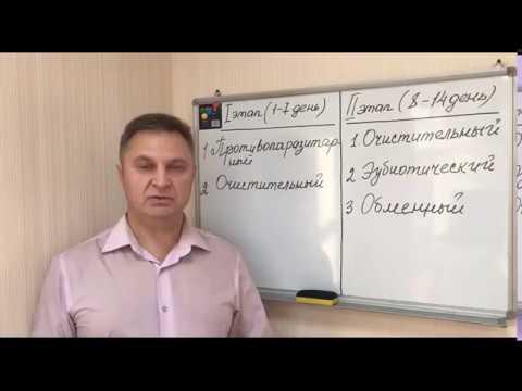 Витамин D лечение рассеянного склероза - Протокол Коимбра