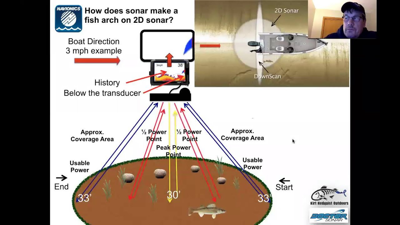 Understanding Sonar Learn How To Understand 2D DownScan And SideScan