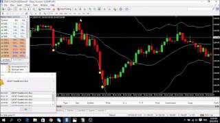 How To Invest In Stocks For Beginners 2017 -  Binary Options Trading System 2017