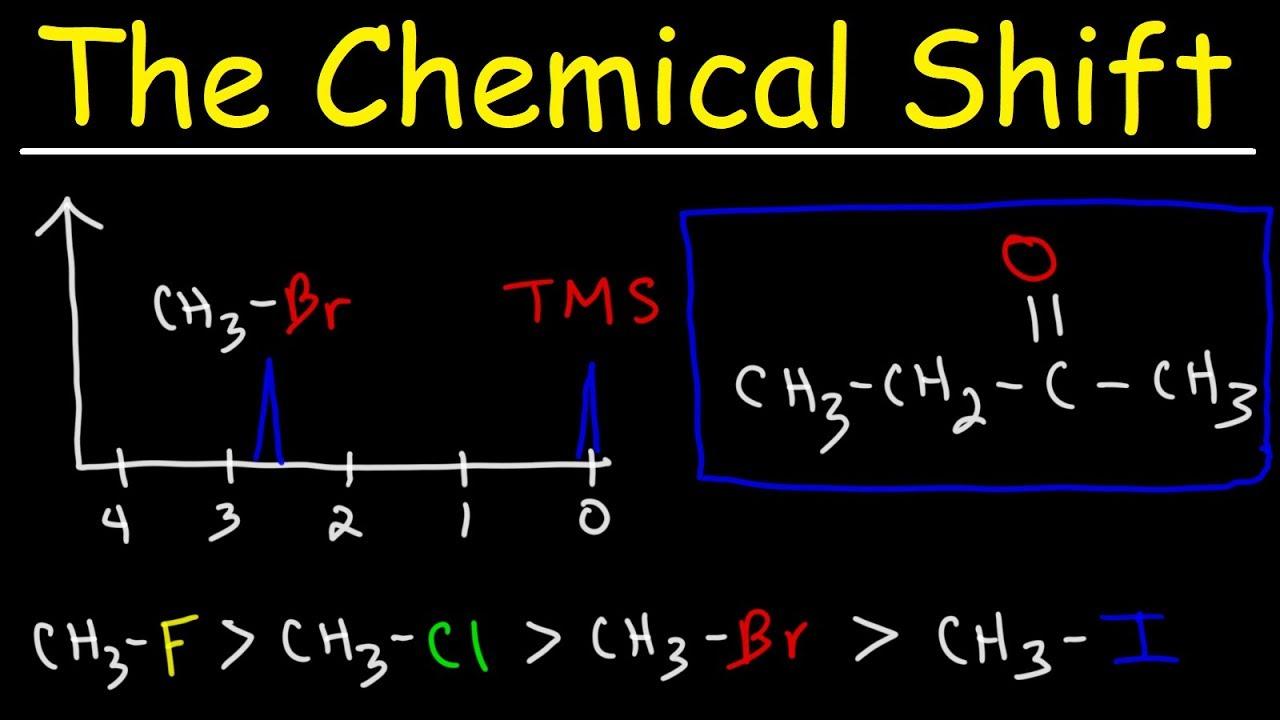 Chemical Shift In Nmr Spectroscopy Youtube