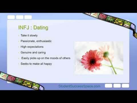 katu älykäs dating