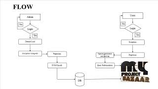 A Survey of Automatic Query Expansion in Information Retrieval