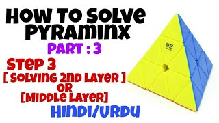 How To Solve Pyraminx | Part 3 | Step 3 : Solving Second/Middle Layer