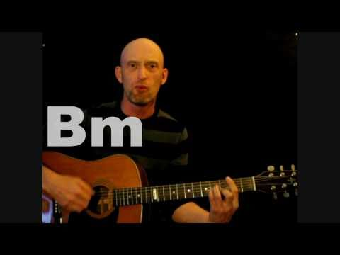 Ziggy Stardust - David Bowie. Beginners Acoustic guitar tutorial WITH CHORDS