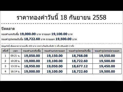 ราคาทองคำวันนี้ 18 กันยายน 2558