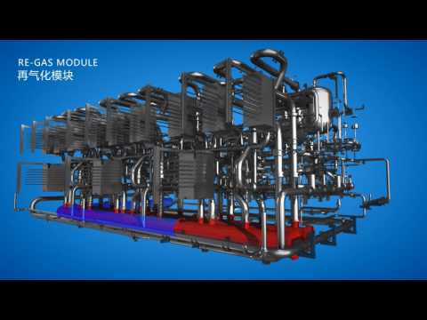 Sinopacific Offshore & Engineering Re-gas Module