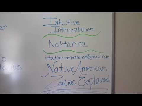 Native America Zodiac Explained