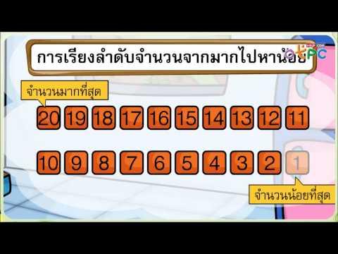 การเรียงลำดับจำนวน - สื่อการเรียนการสอน คณิตศาสตร์ ป.1