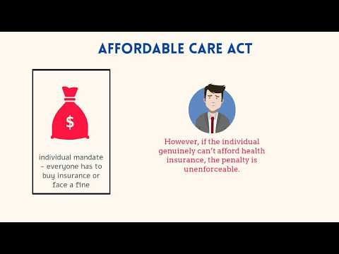 What are the changes in Affordable Care Act (Obamacare)?