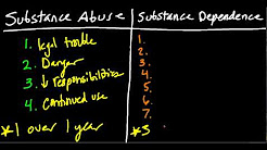 Substance Abuse vs Substance Dependence (DSM-IV)