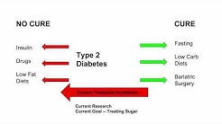 Fasting for Type 2 Diabetes