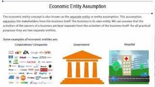 Financial Accounting - Assumptions GAAP- Tutorial 8 of 10