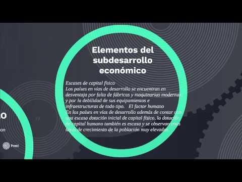 Estructura Socioeconomica De Mexico Youtube