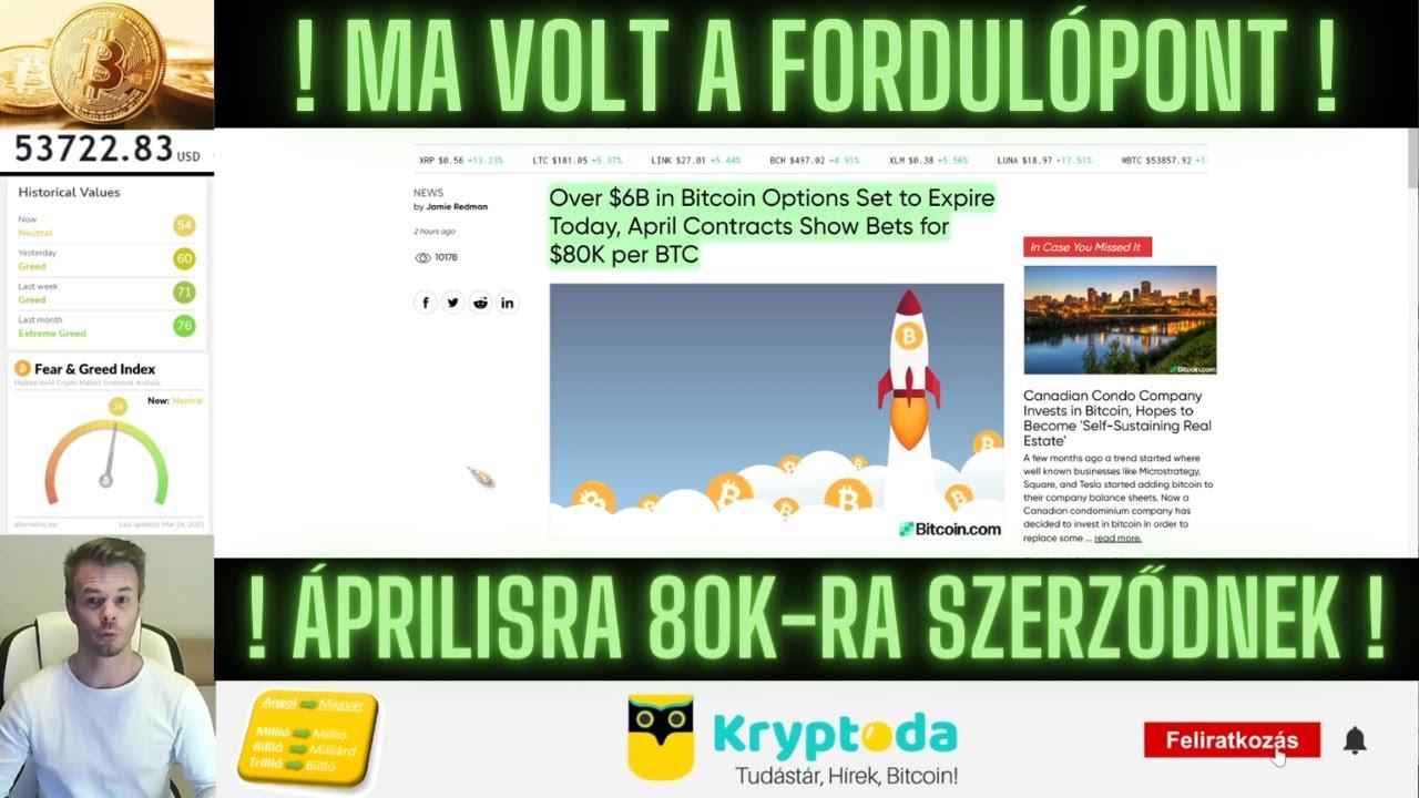 bitcoin aussie rendszer átverés vagy nem bitcoin elfogadása