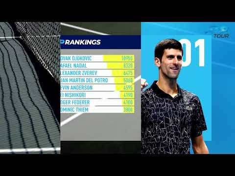 ATP Rankings Update 18 February 2019