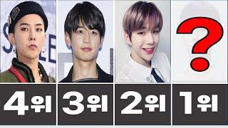 남자 아이돌 스타 인기 순위 TOP 50ㅣBTS(방탄소…