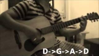 Jamaica Farewell - Guitar Chords