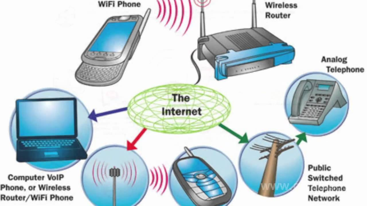 impacts of wireless fidelity technology Wireless communications closely equivalent to wireless fidelity (wifi) [1]  in  this report, we give an overview of the lifi technology, discuss its benefits and  challenges, and sum-  2 benefits and advantages of lifi vs.