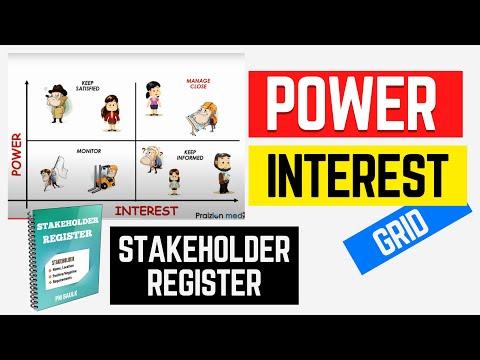 Stakeholder Register & Power Interest Grid - PMP Exam/PMBOK Guide Study