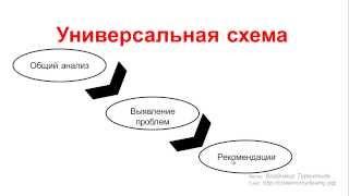 Урок 17. Практическая часть (теория)