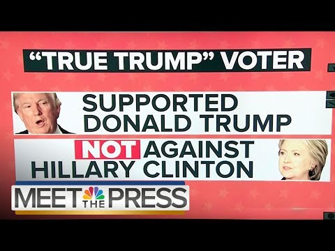 A Third Party? 'True President Trump' Voters' Views Diverge From GOP | Meet The Press | NBC News