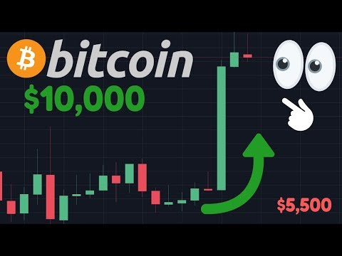 OMG!! BITCOIN BREAKING OUT TO $10,000??? | Rejection Could Take BTC To $5,500!!