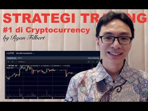 Strategi Trading Di Cryptocurrency By Ryan Filbert