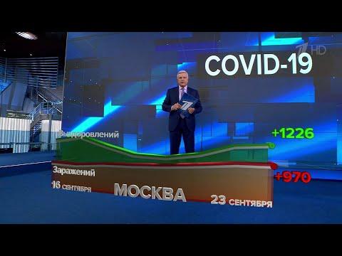 Оперштаб по борьбе с коронавирусом: в России за сутки зафиксирован 6431 новый случай COVID-19.