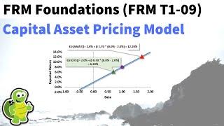 نموذج تسعير الأصول الرأسمالية (CAPM, FRM T1-9)