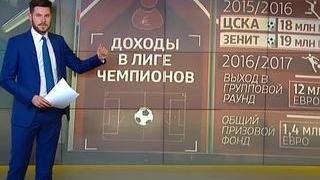 Перекати-поле. Российский футбол