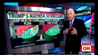 Trump's Approval Ratings Drop Again