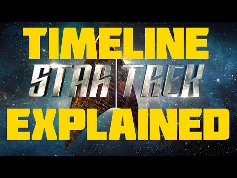 Star Trek Timeline EXPLAINED! | 2MH