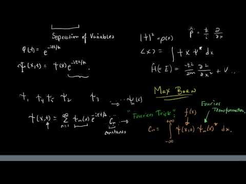 Quantum Mechanics (3) 2D Infinite Potential Well - Part 1