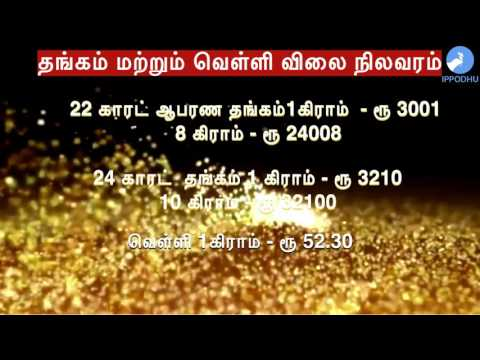 Gold and Silver rate | IPPODHU